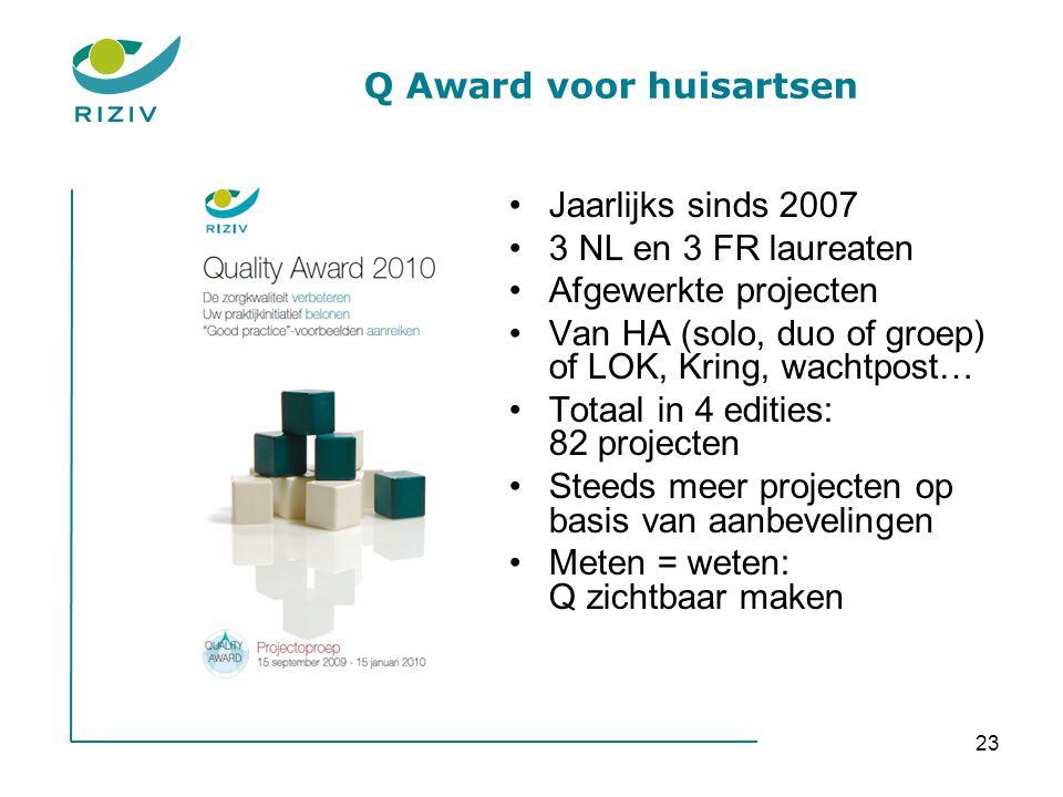 23 Q Award voor huisartsen •Jaarlijks sinds 2007 •3 NL en 3 FR laureaten •Afgewerkte projecten •Van HA (solo, duo of groep) of LOK, Kring, wachtpost… •Totaal in 4 edities: 82 projecten •Steeds meer projecten op basis van aanbevelingen •Meten = weten: Q zichtbaar maken