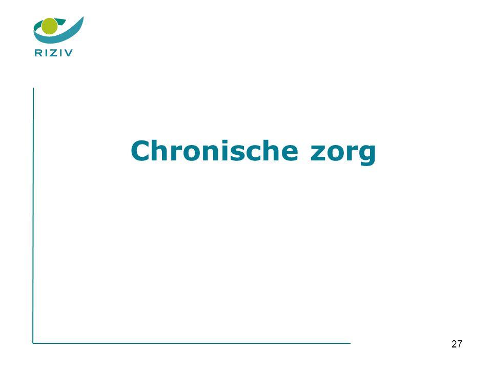 27 Chronische zorg