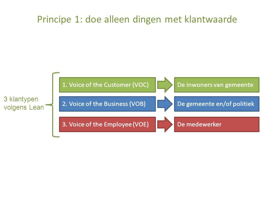 Principe 1: doe alleen dingen met klantwaarde 1.