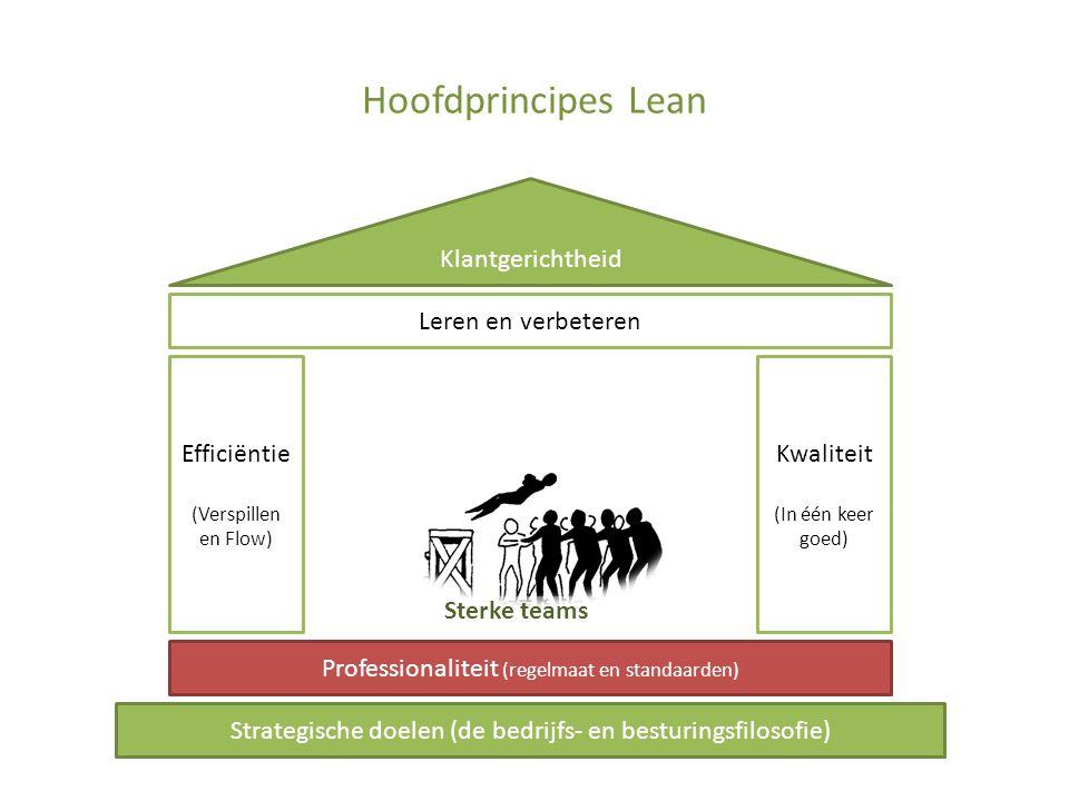 Hoofdprincipes Lean Strategische doelen (de bedrijfs- en besturingsfilosofie) Professionaliteit (regelmaat en standaarden) Sterke teams Efficiëntie (Verspillen en Flow) Kwaliteit (In één keer goed) Leren en verbeteren Klantgerichtheid