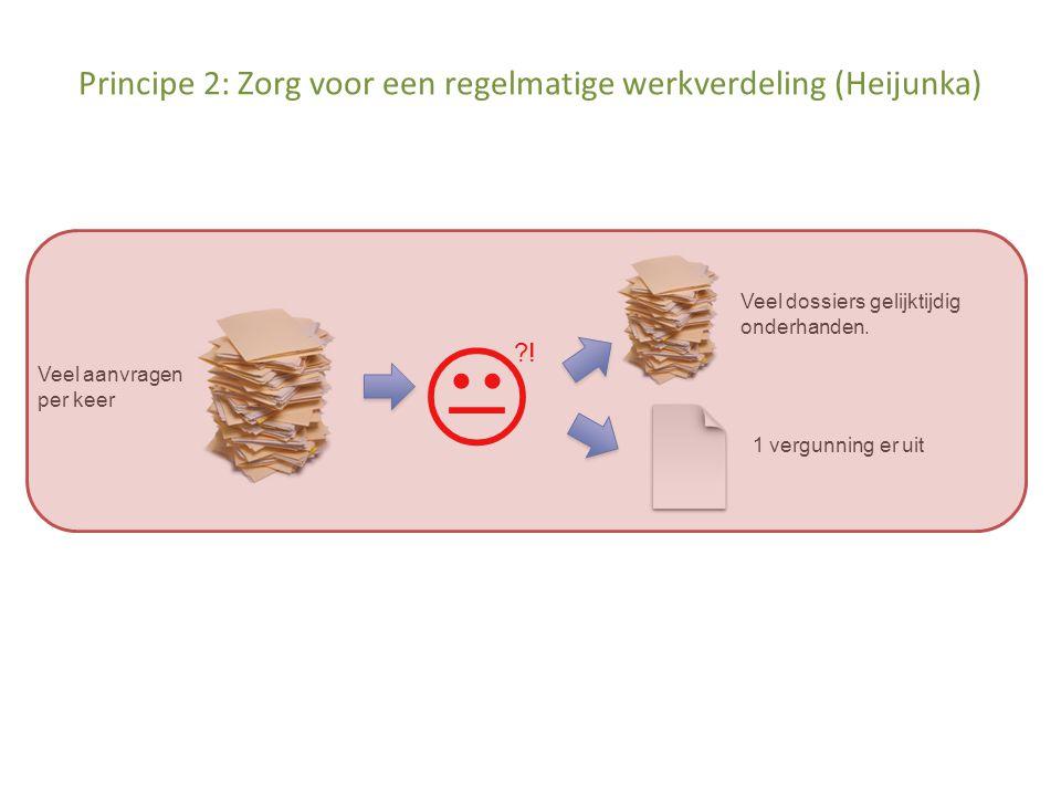 Principe 2: Zorg voor een regelmatige werkverdeling (Heijunka)  ?.