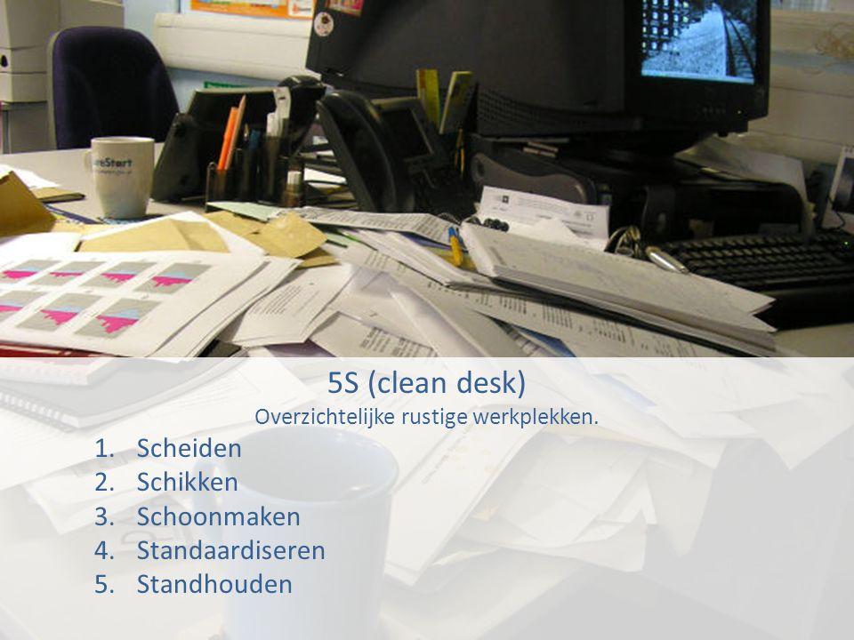 Principe 3: Creëer standaarden en maak werk zichtbaar 5S (clean desk) Overzichtelijke rustige werkplekken.