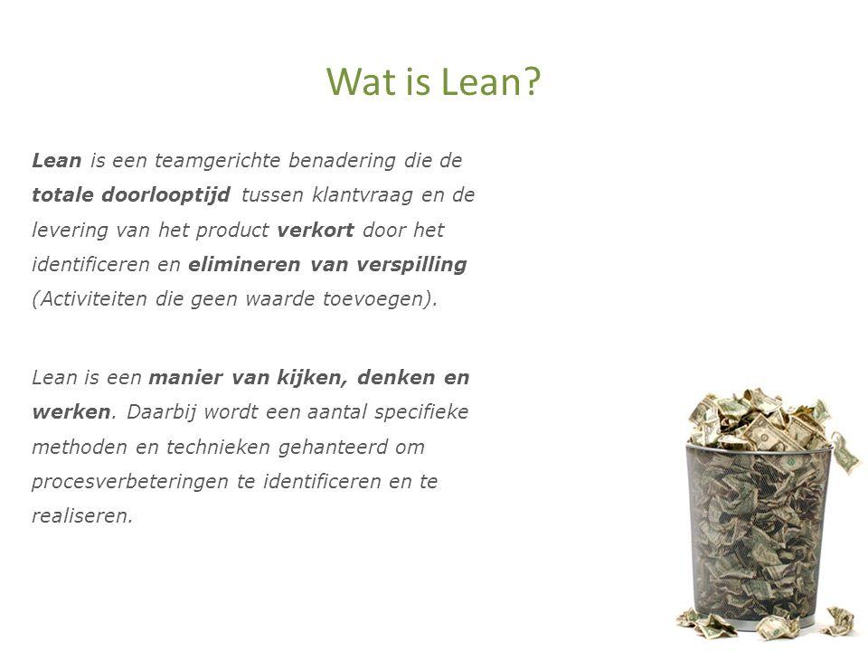 Wat is Lean.