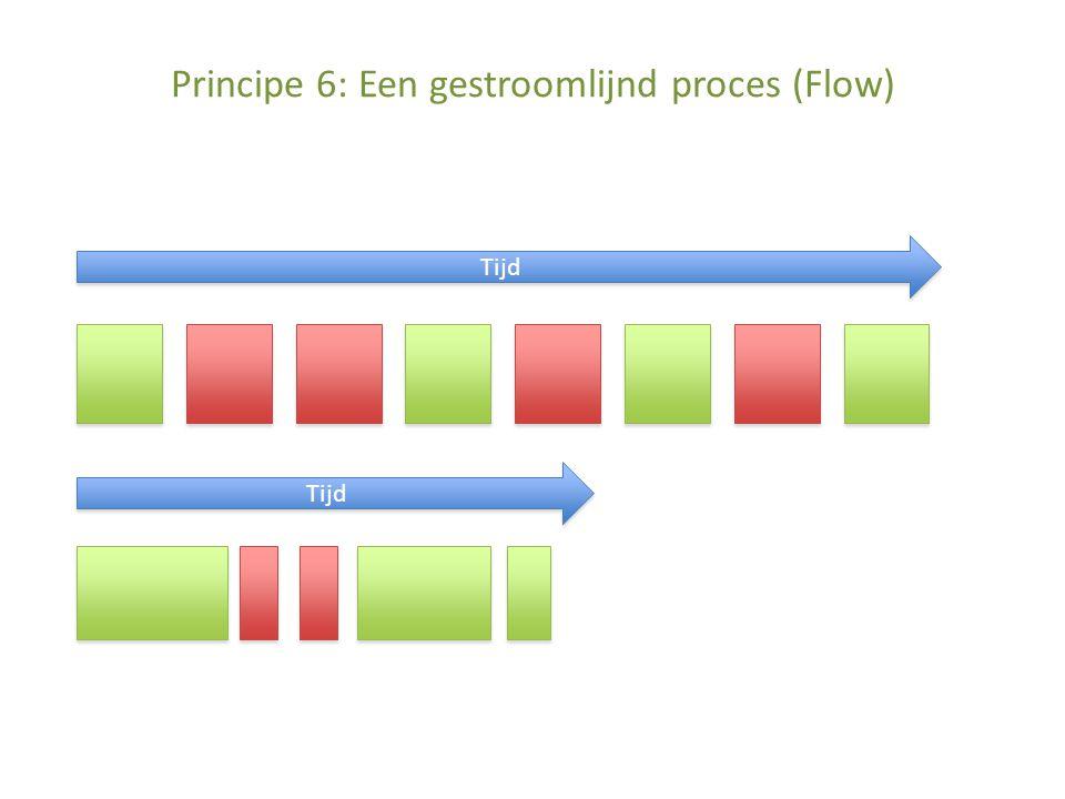 Tijd Principe 6: Een gestroomlijnd proces (Flow)