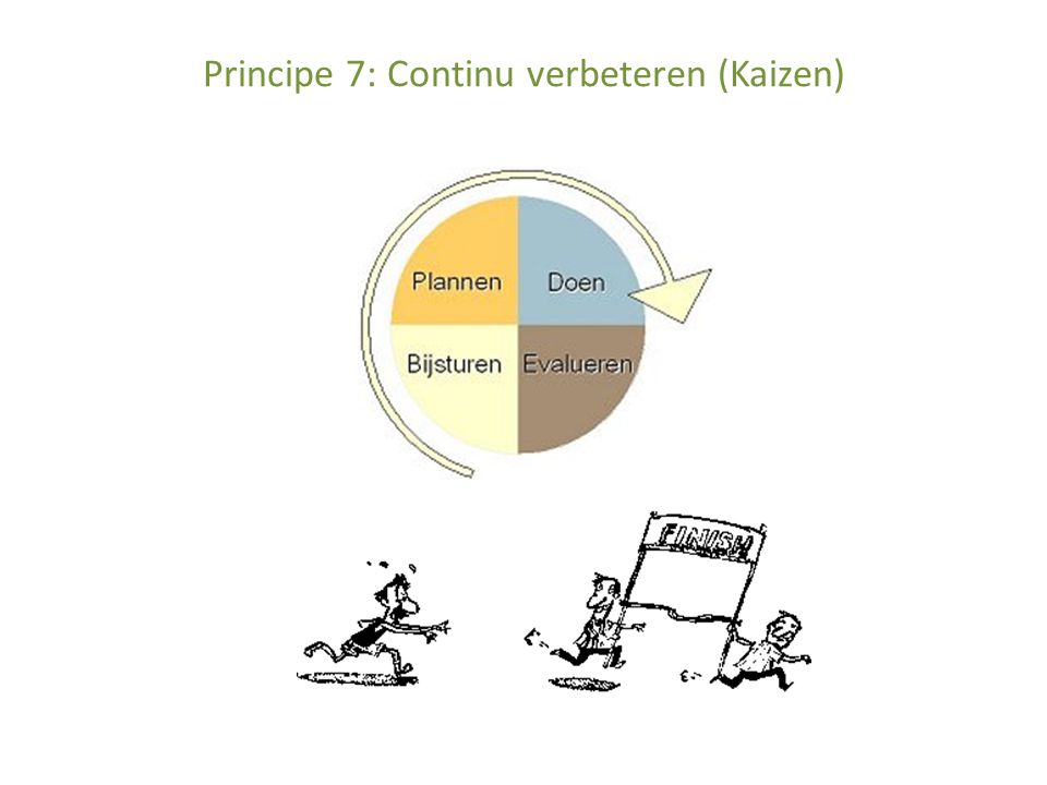 Principe 7: Continu verbeteren (Kaizen)