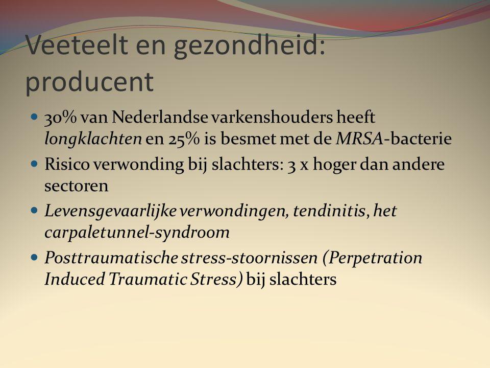 Veeteelt en gezondheid: producent  30% van Nederlandse varkenshouders heeft longklachten en 25% is besmet met de MRSA-bacterie  Risico verwonding bij slachters: 3 x hoger dan andere sectoren  Levensgevaarlijke verwondingen, tendinitis, het carpaletunnel-syndroom  Posttraumatische stress-stoornissen (Perpetration Induced Traumatic Stress) bij slachters