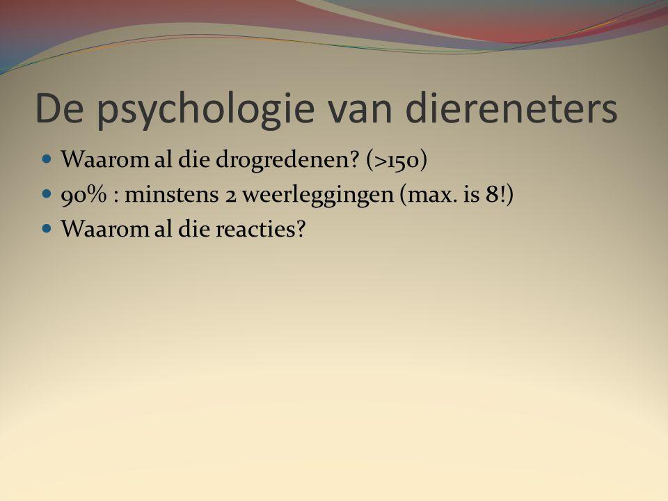 De psychologie van diereneters  Waarom al die drogredenen.