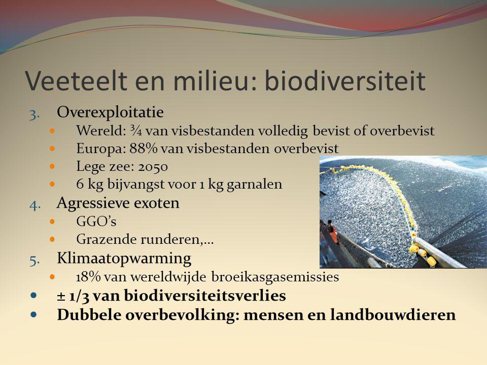 Veeteelt en milieu: voetafdrukken  Ecologische voetafdruk (hectare): gebruik van biologisch productieve (vruchtbare) aardoppervlakte (gebruik van land, fossiele brandstoffen en hernieuwbare materialen)  Watervoetafdruk (liter): gebruik van zoet water (verdamping en vervuiling)  Koolstofvoetafdruk (kg CO2-eq): uitstoot van broeikasgassen (CO2, methaan, lachgas,…)  Stikstofvoetafdruk (kg N): uitstoot van actieve stikstofverbindingen (ammoniak, lachgas, stikstofoxiden,…)
