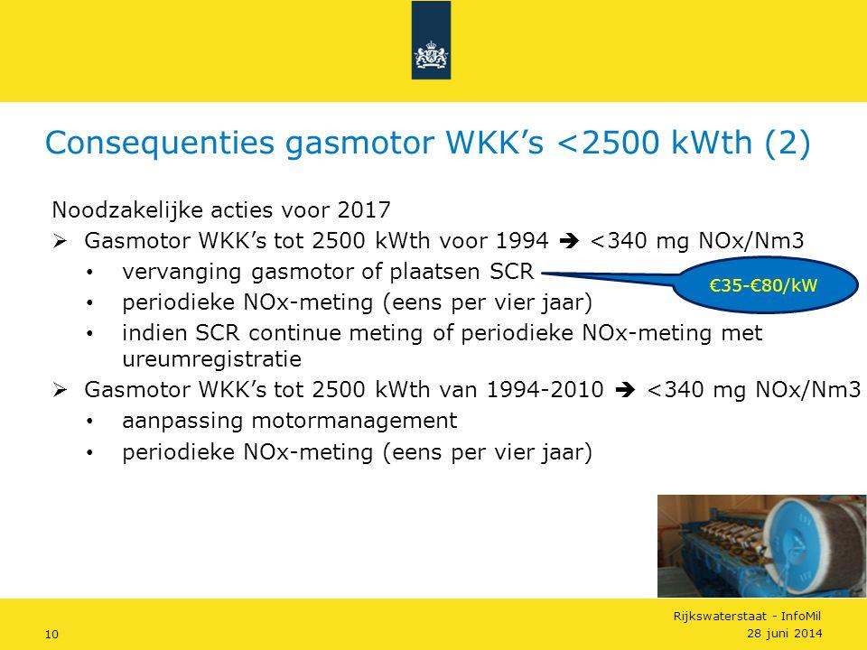 Rijkswaterstaat - InfoMil 10 Noodzakelijke acties voor 2017  Gasmotor WKK's tot 2500 kWth voor 1994  <340 mg NOx/Nm3 • vervanging gasmotor of plaats