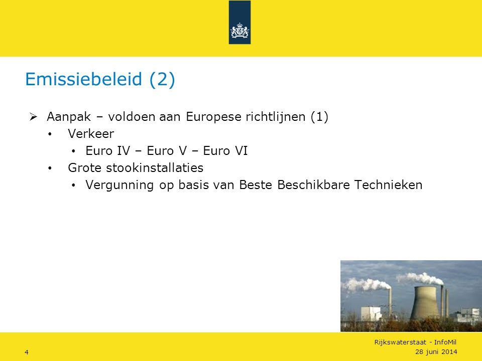 Rijkswaterstaat - InfoMil 5  Aanpak – voldoen aan Europese richtlijnen (2) • Middelgrote stookinstallaties (<50 MWth) • NOx-uitstoot :ca 25% van stationaire bronnen = ca 8% totaal • Vaak lage emissiepunten • 2010: Besluit Emissie-eisen middelgrote stookinstallaties (Bems) - aangescherpte eisen voor nieuw en bestaand vanaf 2017 • 2013: Bems opgenomen in Activiteitenbesluit hoofdstuk 3.2 Emissiebeleid (3) 28 juni 2014 Geldt voor alle type inrichtingen Voor type C naast de vergunning