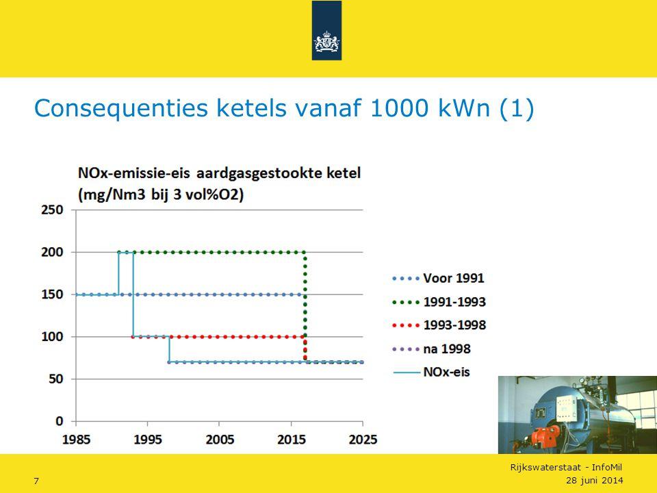 Rijkswaterstaat - InfoMil 8 Noodzakelijke acties voor 2017  Ketels voor 1998  <70 mg NOx/Nm3 • contact met leverancier over mogelijke emissiereducties • aanpassing brander of brandervervanging (of nieuwe ketel) • daarna NOx meting  Ketels 1998-2010 • typekeuring afgeschaft • meetrapport aanwezig.