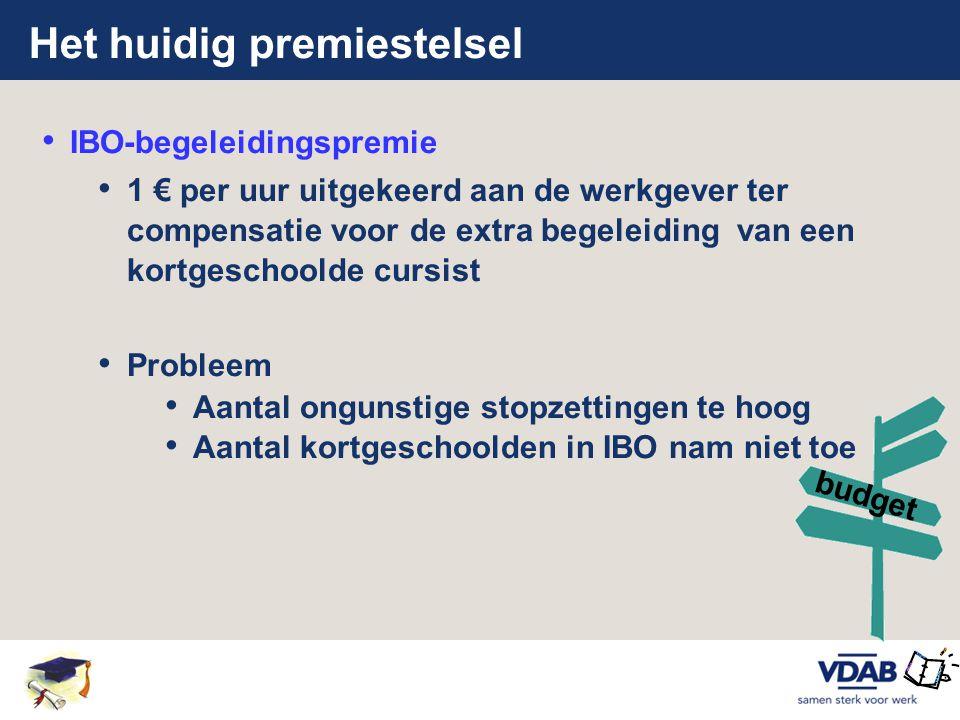 Het huidig premiestelsel • IBO-begeleidingspremie • 1 € per uur uitgekeerd aan de werkgever ter compensatie voor de extra begeleiding van een kortgesc