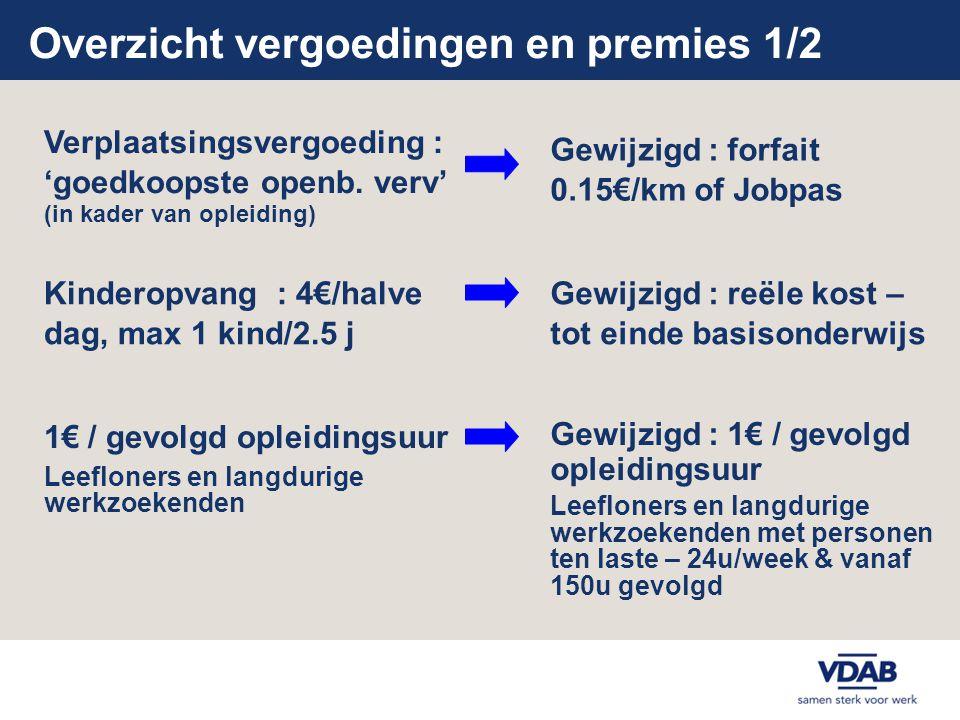 Overzicht vergoedingen en premies 1/2 Gewijzigd : forfait 0.15€/km of Jobpas Verplaatsingsvergoeding : 'goedkoopste openb. verv' (in kader van opleidi