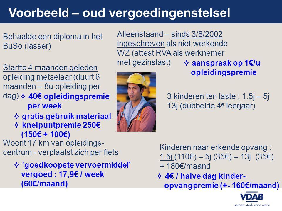 Voorbeeld – oud vergoedingenstelsel Alleenstaand – sinds 3/8/2002 ingeschreven als niet werkende WZ (attest RVA als werknemer met gezinslast) 3 kinder