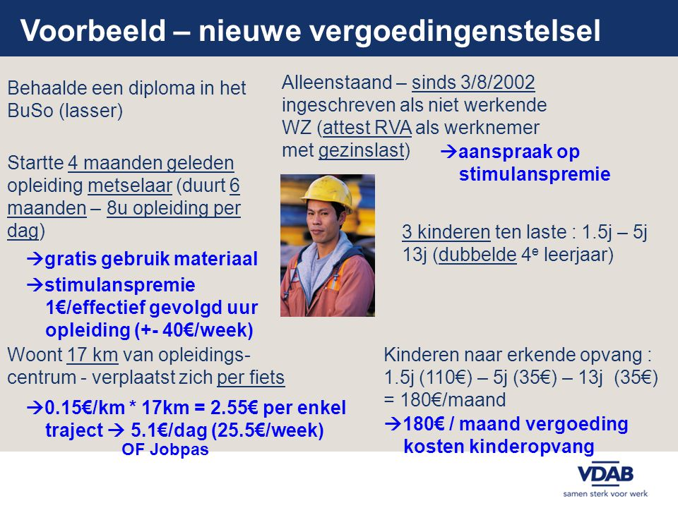 Voorbeeld – nieuwe vergoedingenstelsel Alleenstaand – sinds 3/8/2002 ingeschreven als niet werkende WZ (attest RVA als werknemer met gezinslast) 3 kin