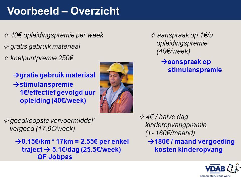 Voorbeeld – Overzicht  aanspraak op stimulanspremie  gratis gebruik materiaal  180€ / maand vergoeding kosten kinderopvang  0.15€/km * 17km = 2.55