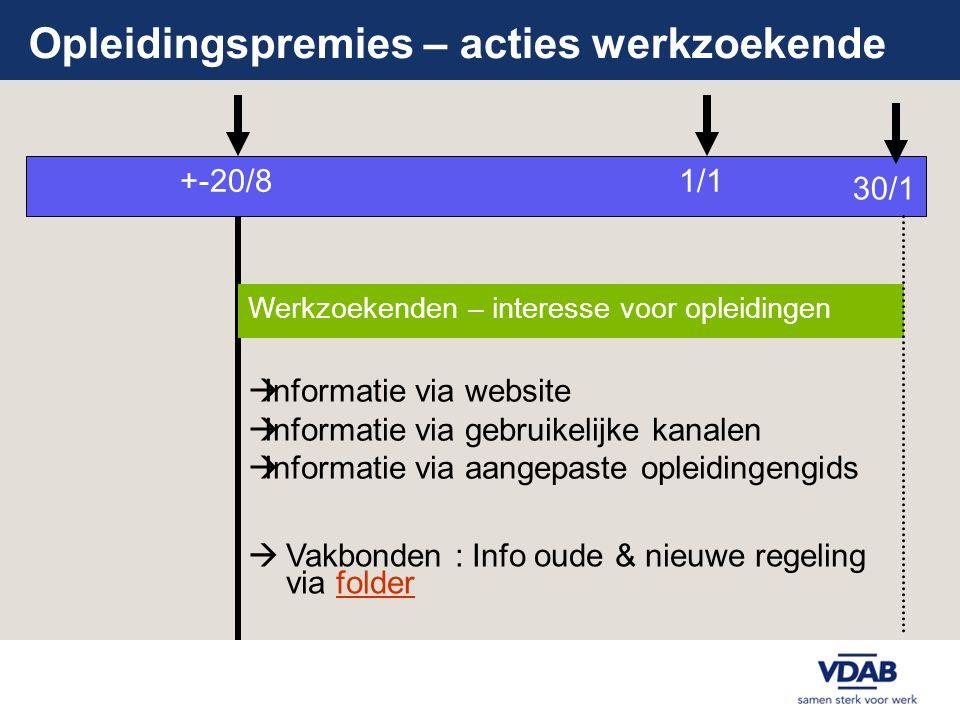 Opleidingspremies – acties werkzoekende +-20/8  Informatie via website  Informatie via gebruikelijke kanalen  Informatie via aangepaste opleidingen
