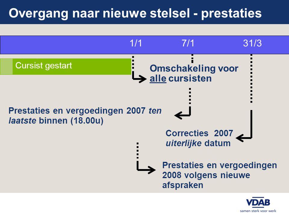 Overgang naar nieuwe stelsel - prestaties 1/1 Omschakeling voor alle cursisten 7/1 Prestaties en vergoedingen 2007 ten laatste binnen (18.00u) 31/3 Co