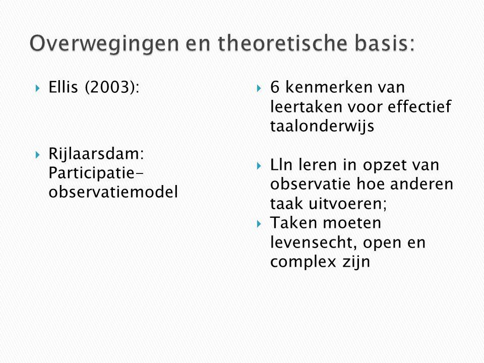  Ellis (2003):  Rijlaarsdam: Participatie- observatiemodel  6 kenmerken van leertaken voor effectief taalonderwijs  Lln leren in opzet van observa