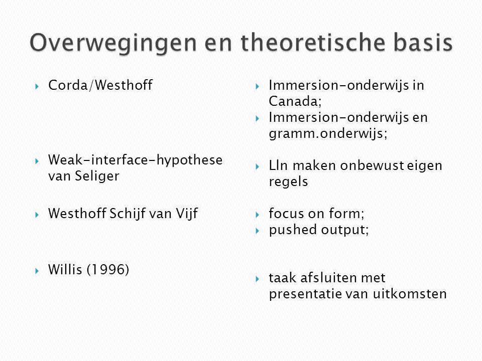  Corda/Westhoff  Weak-interface-hypothese van Seliger  Westhoff Schijf van Vijf  Willis (1996)  Immersion-onderwijs in Canada;  Immersion-onderw