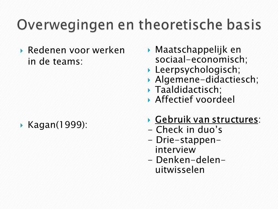  Redenen voor werken in de teams:  Kagan(1999):  Maatschappelijk en sociaal-economisch;  Leerpsychologisch;  Algemene-didactiesch;  Taaldidactis