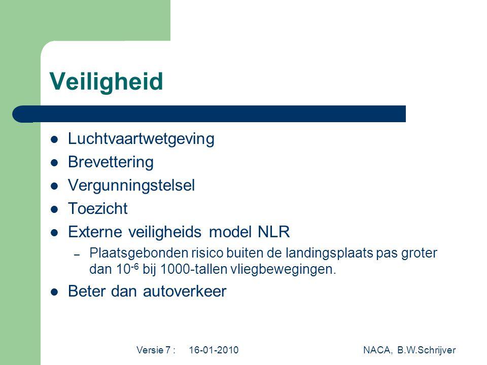 Versie 7 : 16-01-2010 NACA, B.W.Schrijver Veiligheid  Luchtvaartwetgeving  Brevettering  Vergunningstelsel  Toezicht  Externe veiligheids model NLR – Plaatsgebonden risico buiten de landingsplaats pas groter dan 10 -6 bij 1000-tallen vliegbewegingen.