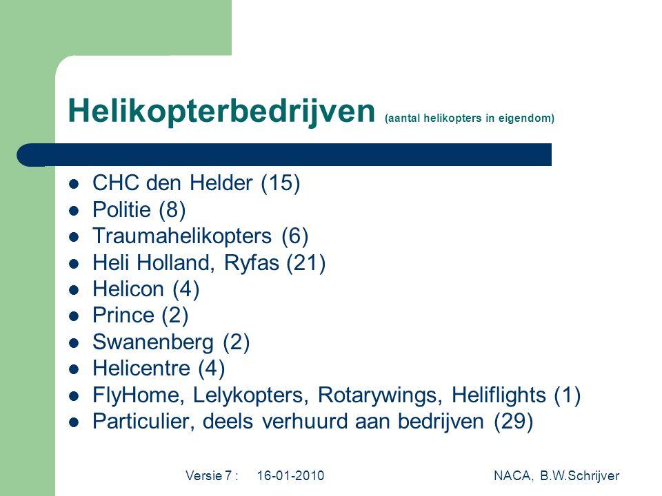 Versie 7 : 16-01-2010 NACA, B.W.Schrijver Helikopterbedrijven (aantal helikopters in eigendom)  CHC den Helder (15)  Politie (8)  Traumahelikopters (6)  Heli Holland, Ryfas (21)  Helicon (4)  Prince (2)  Swanenberg (2)  Helicentre (4)  FlyHome, Lelykopters, Rotarywings, Heliflights (1)  Particulier, deels verhuurd aan bedrijven (29)