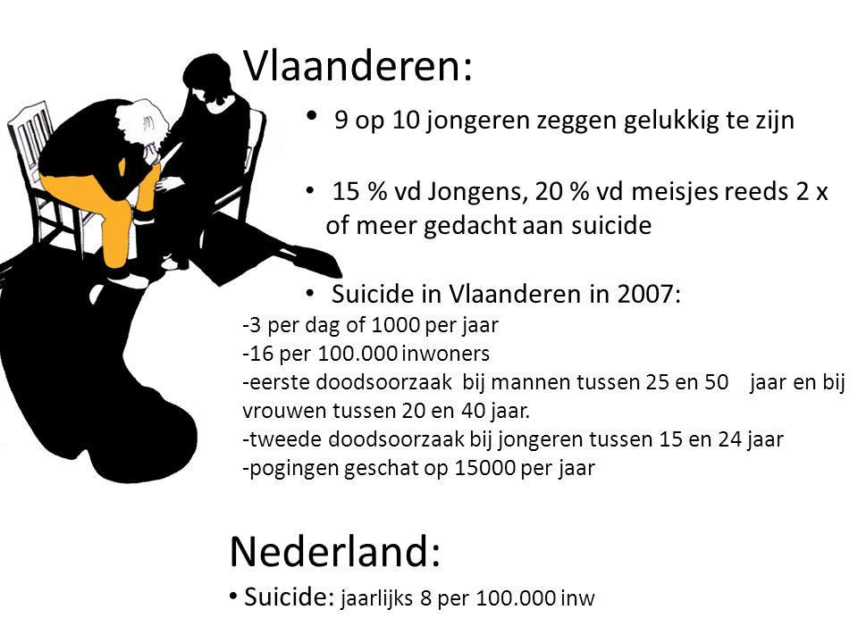 Vlaanderen: • 9 op 10 jongeren zeggen gelukkig te zijn • 15 % vd Jongens, 20 % vd meisjes reeds 2 x of meer gedacht aan suicide • Suicide in Vlaanderen in 2007: -3 per dag of 1000 per jaar -16 per 100.000 inwoners -eerste doodsoorzaak bij mannen tussen 25 en 50 jaar en bij vrouwen tussen 20 en 40 jaar.