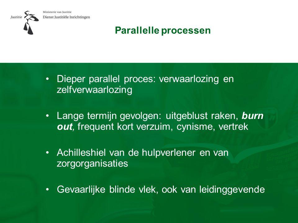 Parallelle processen •Dieper parallel proces: verwaarlozing en zelfverwaarlozing •Lange termijn gevolgen: uitgeblust raken, burn out, frequent kort ve