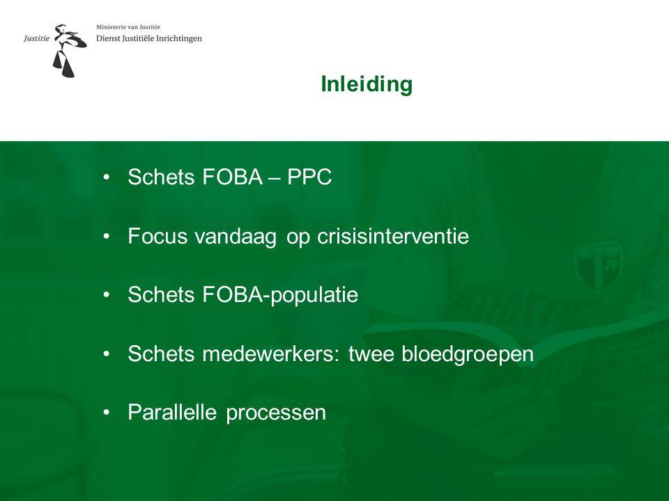 Inleiding •Schets FOBA – PPC •Focus vandaag op crisisinterventie •Schets FOBA-populatie •Schets medewerkers: twee bloedgroepen •Parallelle processen