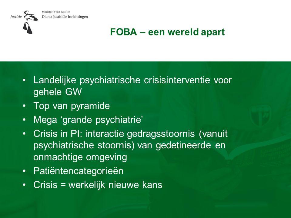 FOBA – een wereld apart •Landelijke psychiatrische crisisinterventie voor gehele GW •Top van pyramide •Mega 'grande psychiatrie' •Crisis in PI: intera