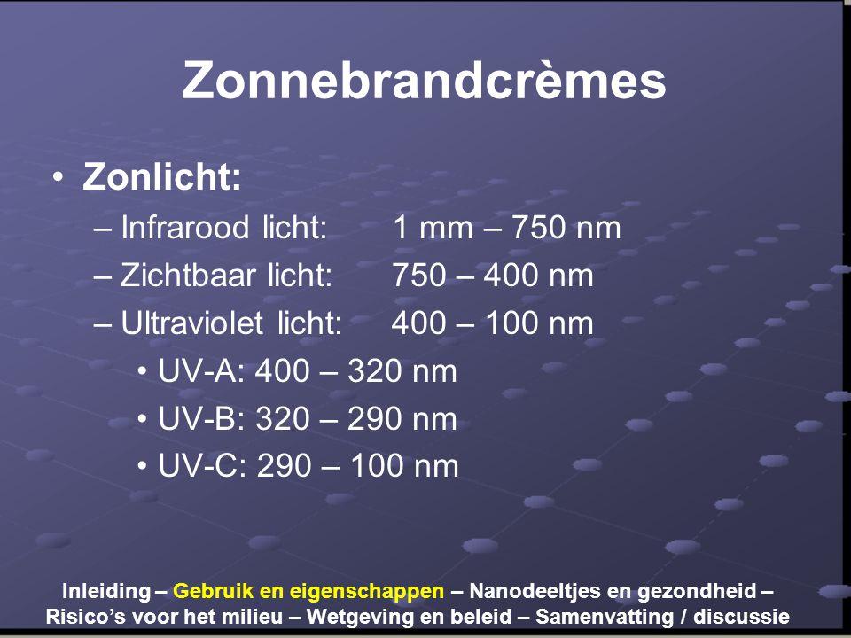 Zonnebrandcrèmes •Zonlicht: –Infrarood licht: 1 mm – 750 nm –Zichtbaar licht: 750 – 400 nm –Ultraviolet licht:400 – 100 nm •UV-A: 400 – 320 nm •UV-B: 320 – 290 nm •UV-C: 290 – 100 nm Inleiding – Gebruik en eigenschappen – Nanodeeltjes en gezondheid – Risico's voor het milieu – Wetgeving en beleid – Samenvatting / discussie