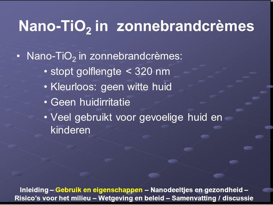 Nano-TiO 2 in zonnebrandcrèmes •Nano-TiO 2 in zonnebrandcrèmes: •stopt golflengte < 320 nm •Kleurloos: geen witte huid •Geen huidirritatie •Veel gebruikt voor gevoelige huid en kinderen Inleiding – Gebruik en eigenschappen – Nanodeeltjes en gezondheid – Risico's voor het milieu – Wetgeving en beleid – Samenvatting / discussie