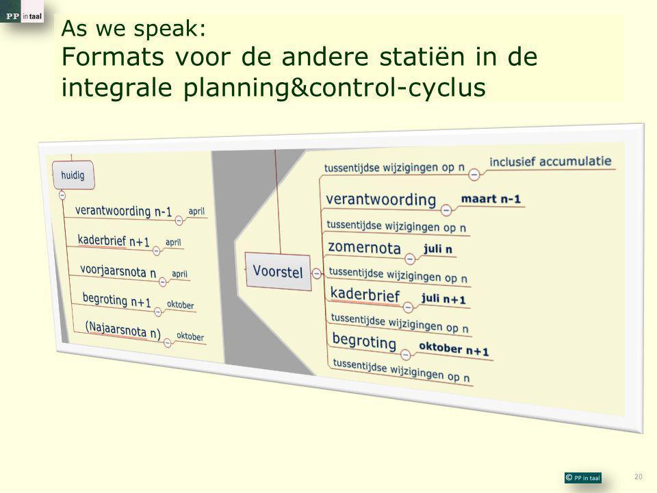 20 As we speak: Formats voor de andere statiën in de integrale planning&control-cyclus