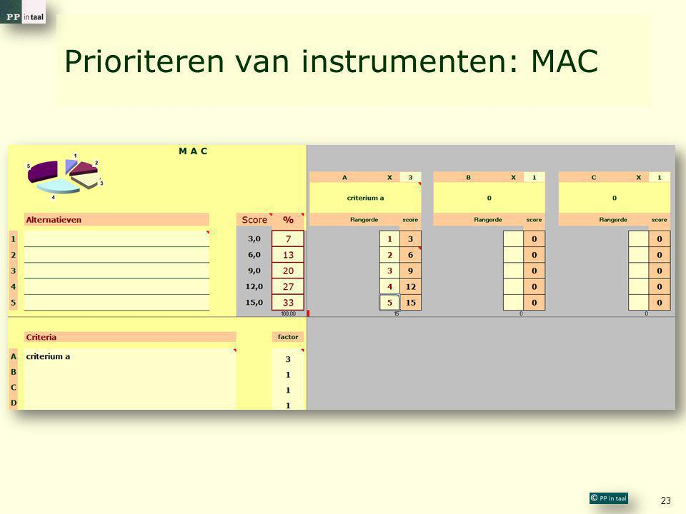 Prioriteren van instrumenten: MAC 23