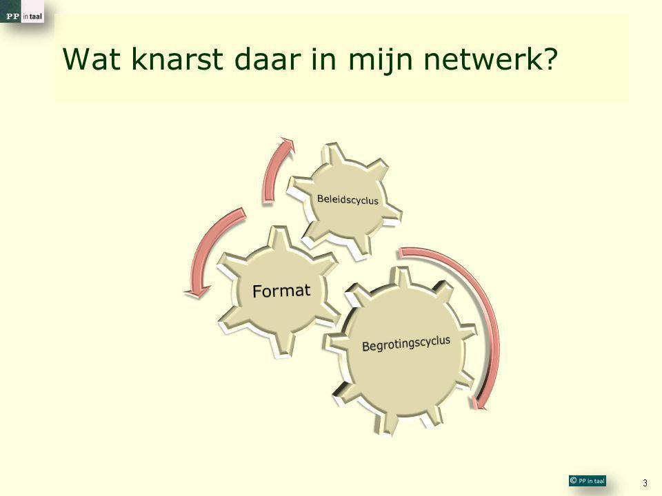 Wat knarst daar in mijn netwerk? 3