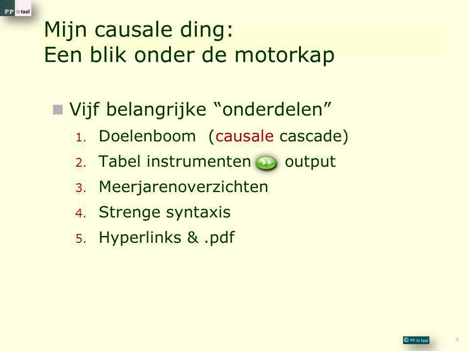 """4 Mijn causale ding: Een blik onder de motorkap  Vijf belangrijke """"onderdelen"""" 1. Doelenboom (causale cascade) 2. Tabel instrumenten output 3. Meerja"""