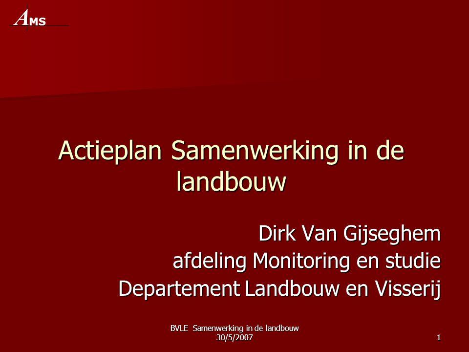 BVLE Samenwerking in de landbouw 30/5/20071 Actieplan Samenwerking in de landbouw Dirk Van Gijseghem afdeling Monitoring en studie Departement Landbouw en Visserij A MS