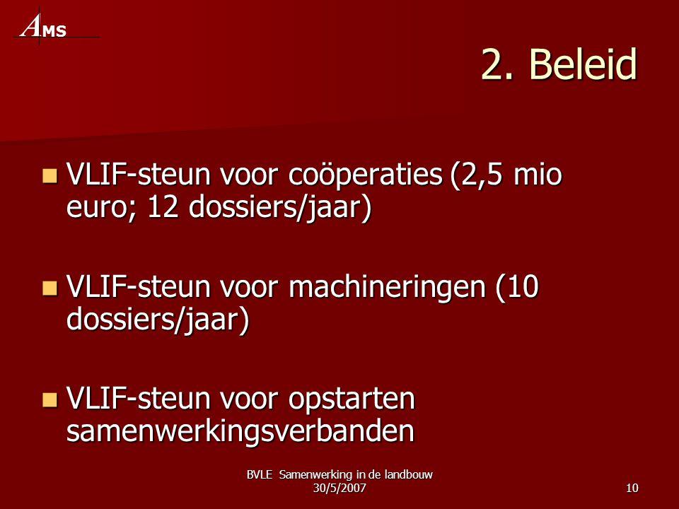 BVLE Samenwerking in de landbouw 30/5/200710 2. Beleid  VLIF-steun voor coöperaties (2,5 mio euro; 12 dossiers/jaar)  VLIF-steun voor machineringen