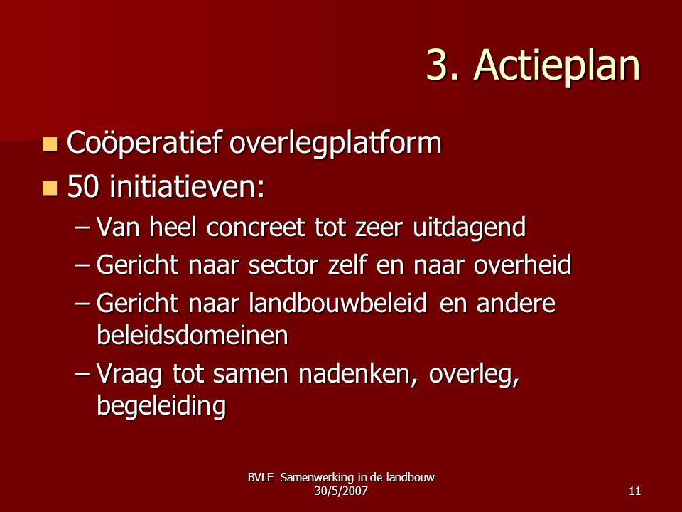BVLE Samenwerking in de landbouw 30/5/200711 3. Actieplan  Coöperatief overlegplatform  50 initiatieven: –Van heel concreet tot zeer uitdagend –Geri