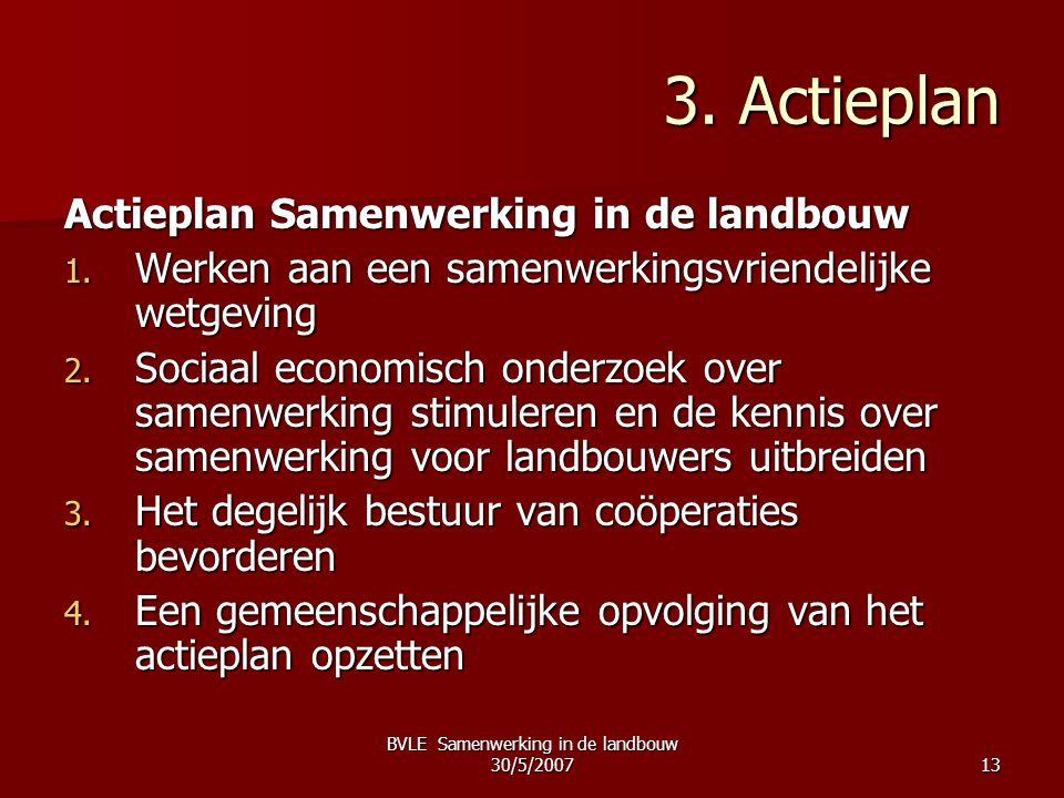 BVLE Samenwerking in de landbouw 30/5/200713 3. Actieplan Actieplan Samenwerking in de landbouw 1. Werken aan een samenwerkingsvriendelijke wetgeving