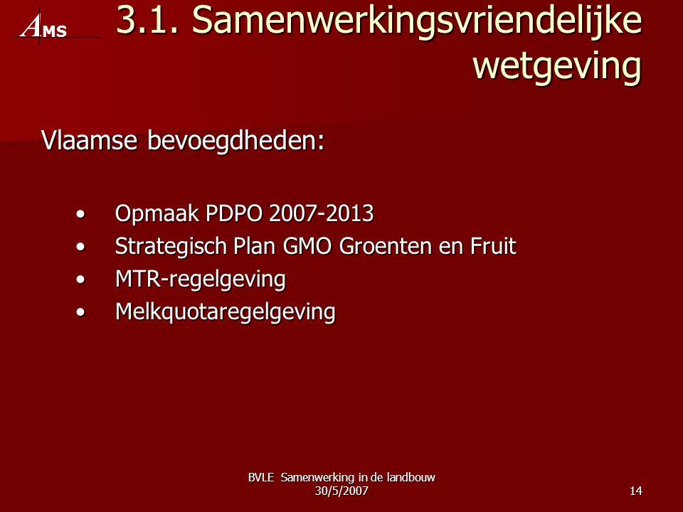 BVLE Samenwerking in de landbouw 30/5/200714 3.1. Samenwerkingsvriendelijke wetgeving Vlaamse bevoegdheden: •Opmaak PDPO 2007-2013 •Strategisch Plan G