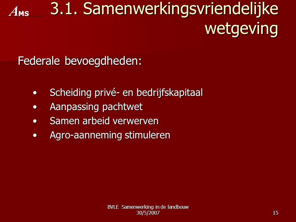 BVLE Samenwerking in de landbouw 30/5/200715 3.1. Samenwerkingsvriendelijke wetgeving Federale bevoegdheden: •Scheiding privé- en bedrijfskapitaal •Aa