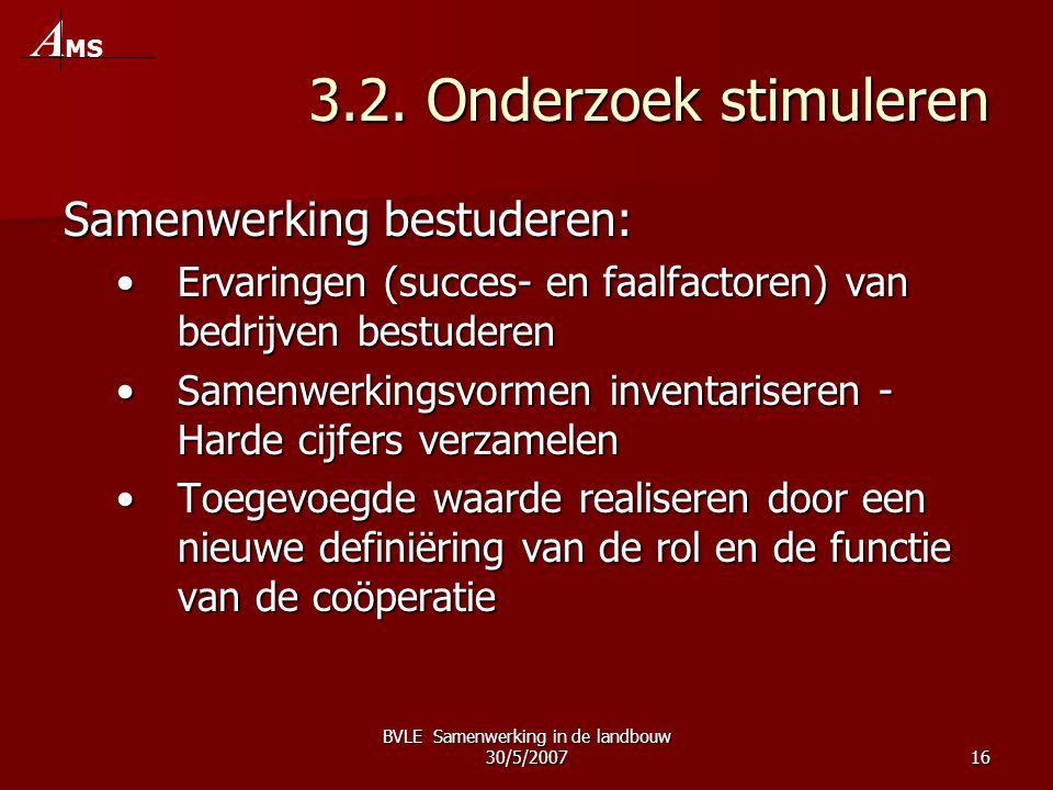 BVLE Samenwerking in de landbouw 30/5/200716 3.2. Onderzoek stimuleren Samenwerking bestuderen: •Ervaringen (succes- en faalfactoren) van bedrijven be