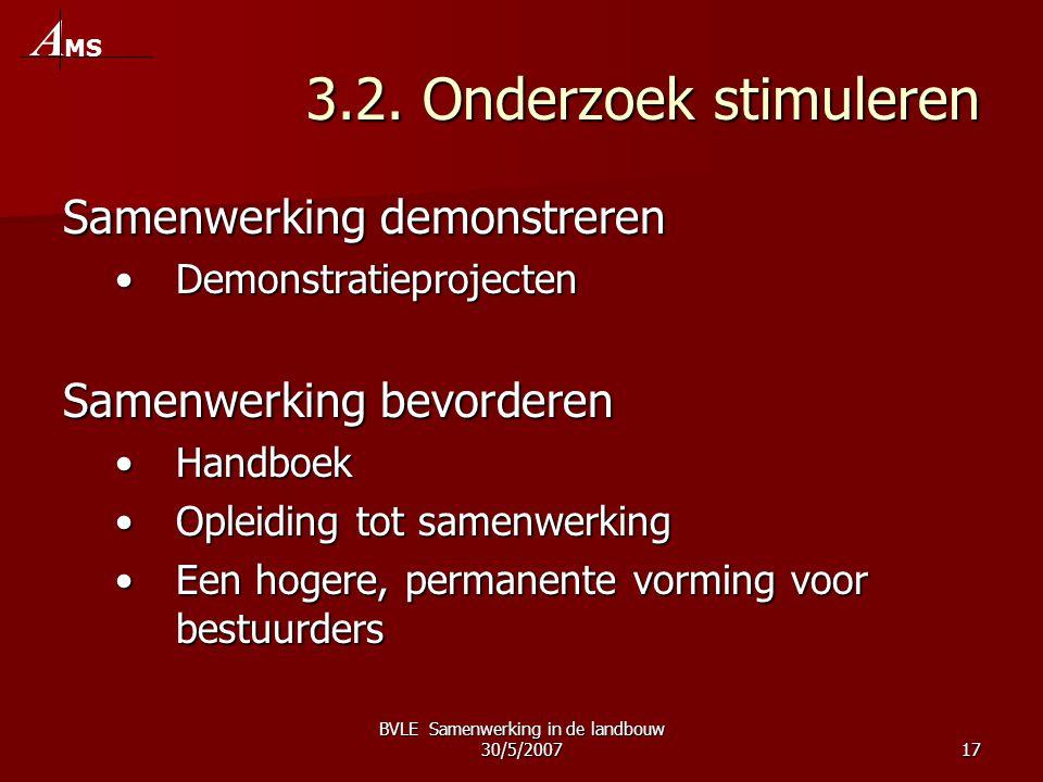 BVLE Samenwerking in de landbouw 30/5/200717 3.2.