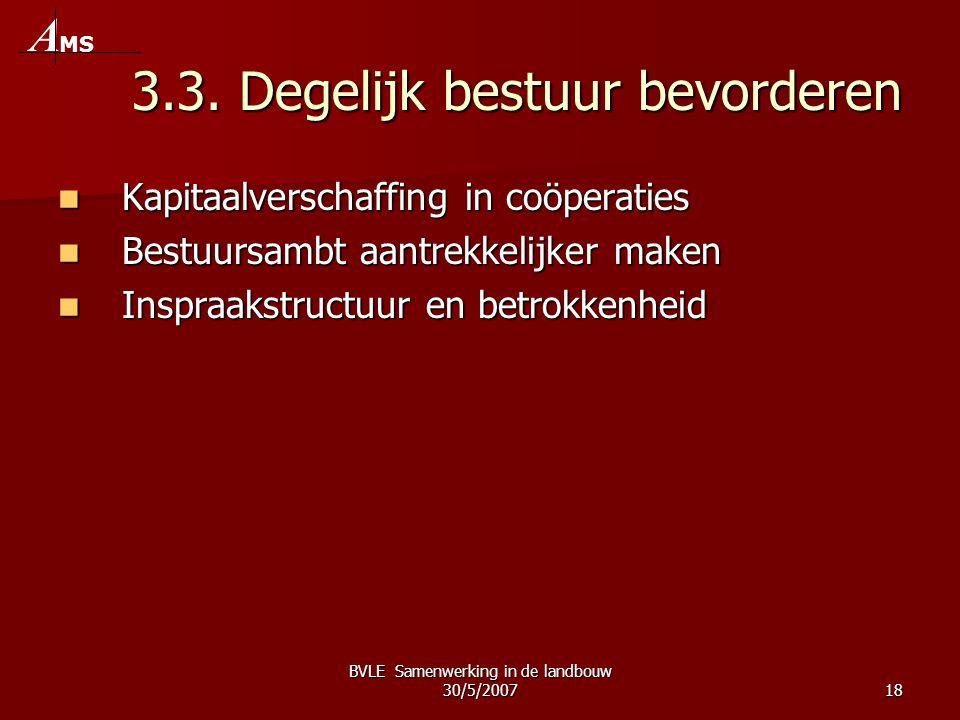 BVLE Samenwerking in de landbouw 30/5/200718 3.3. Degelijk bestuur bevorderen  Kapitaalverschaffing in coöperaties  Bestuursambt aantrekkelijker mak