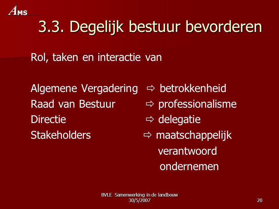 BVLE Samenwerking in de landbouw 30/5/200720 3.3.