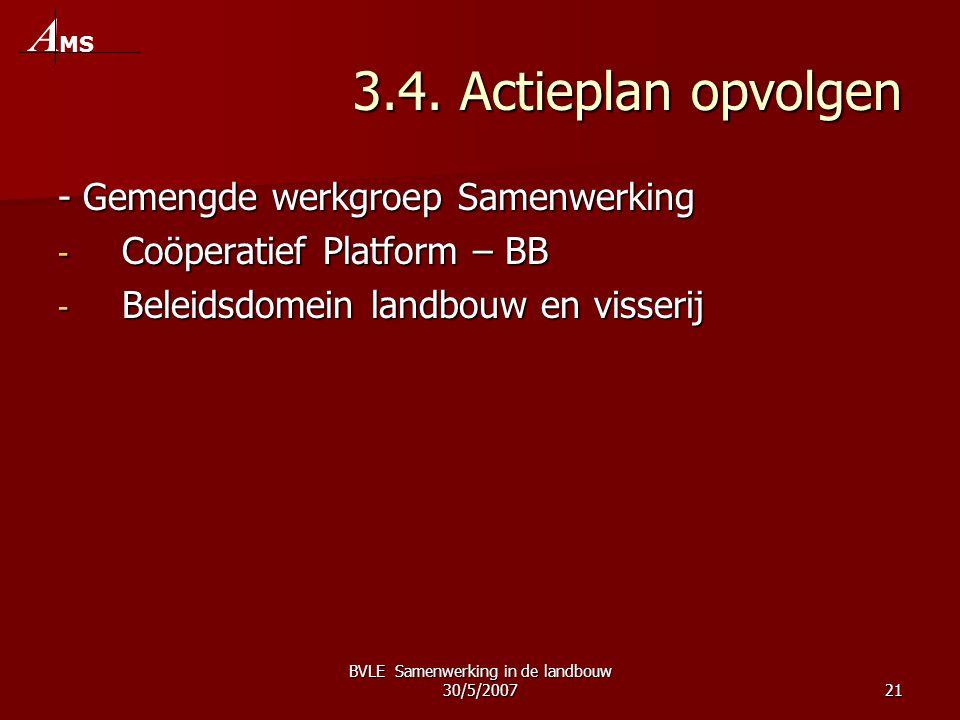 BVLE Samenwerking in de landbouw 30/5/200721 3.4. Actieplan opvolgen - Gemengde werkgroep Samenwerking - Coöperatief Platform – BB - Beleidsdomein lan