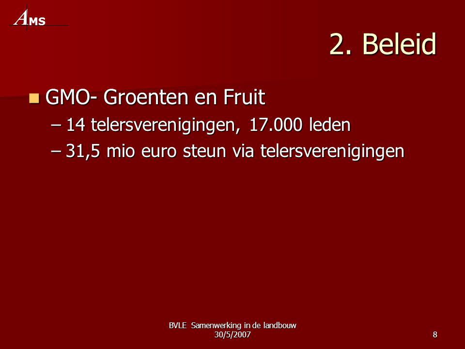 BVLE Samenwerking in de landbouw 30/5/20078 2. Beleid  GMO- Groenten en Fruit –14 telersverenigingen, 17.000 leden –31,5 mio euro steun via telersver