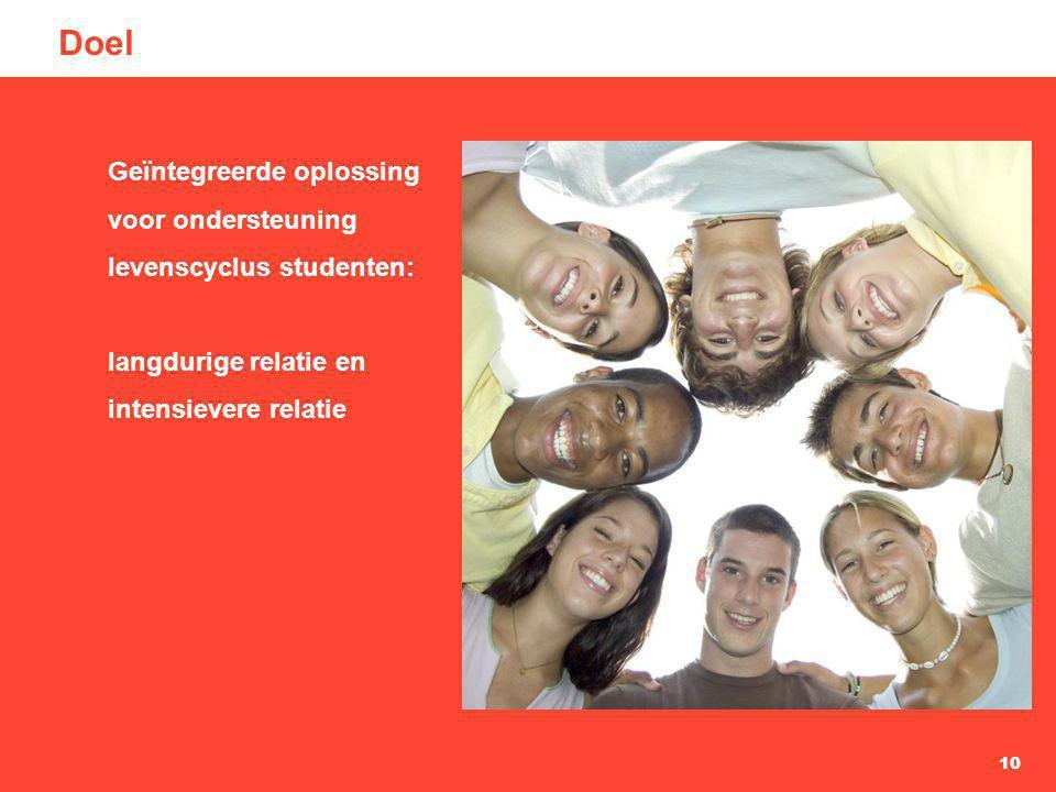 10 Geïntegreerde oplossing voor ondersteuning levenscyclus studenten: langdurige relatie en intensievere relatie Doel